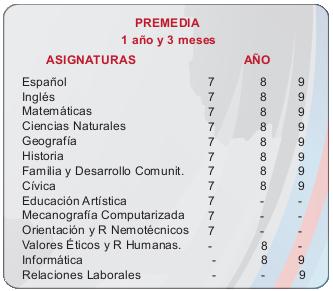 INSTITUTO PROFESIONAL DE LAS AMERICAS, escuela laboral,escuela por modulos,