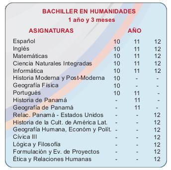 INSTITUTO PROFESIONAL DE LAS AMERICAS, escuela por módulos, escuela laboral,